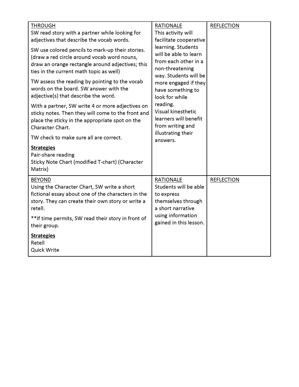 Thematic Lesson Plan p2